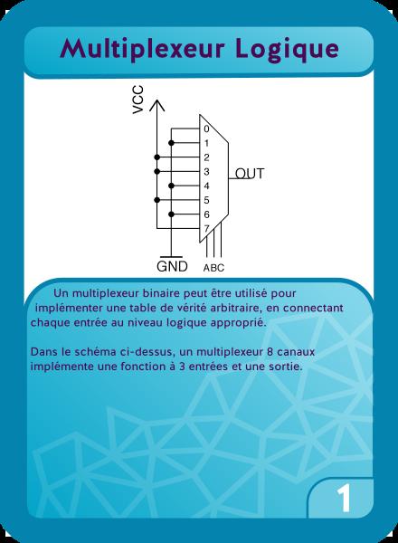 png/digital_multiplexer_logic.png